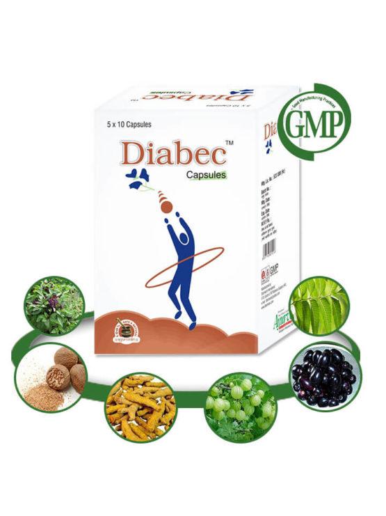 Herbal Diabetes Control Supplements
